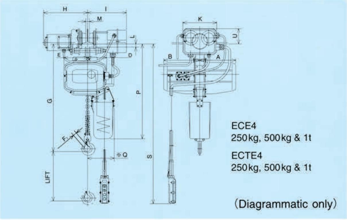 ECE-4 technische tekening