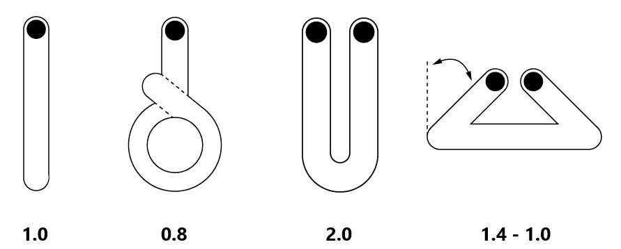 Hijsband technische tekening