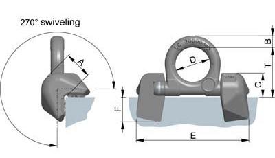 LRBK technische tekening